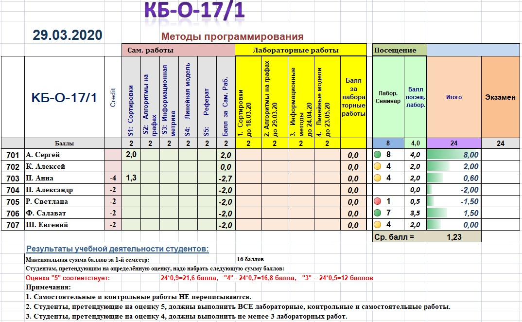 200329-kb-3